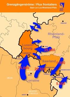 SLLR-regionen